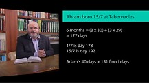 Bible Chronology (12): From Adam to Abraham (3)